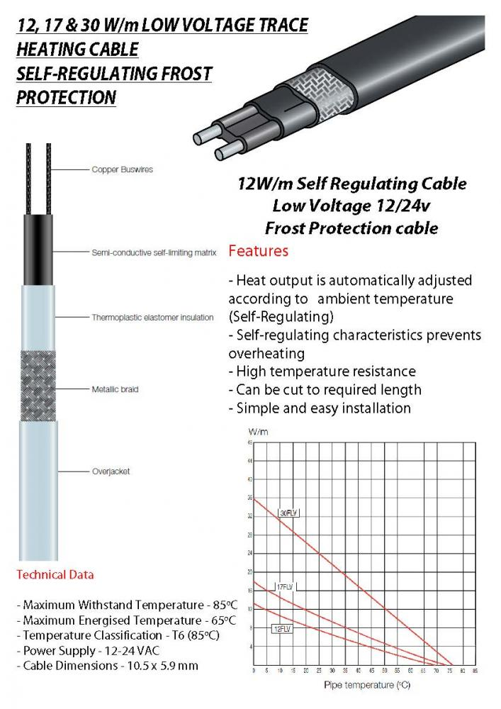 Low Voltage Heating Wire : Trace heating cable low voltage v frost protection