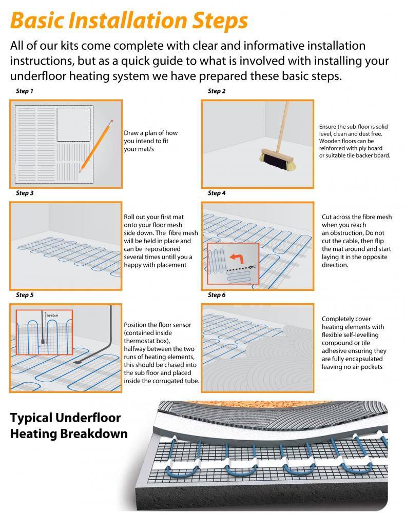 electric underfloor heating installation instructions