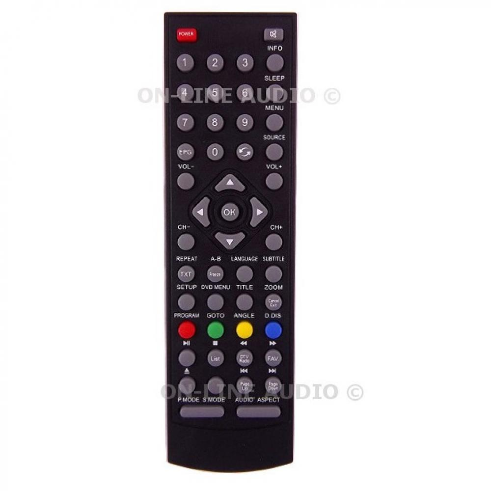 tv remote control essay Amazon fire tv cube best voice-enabled universal remote while it's not quite a harmony remote replacement yet, the unique amazon fire tv cube is worth the investment for people who want an full.