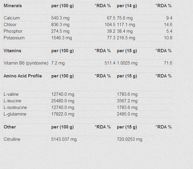 Afbeeldingsresultaat voor applied nutrition bcaa amino-hydrate