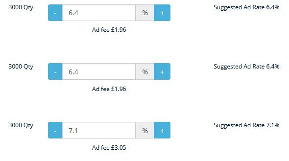eBay promoted listings percentages
