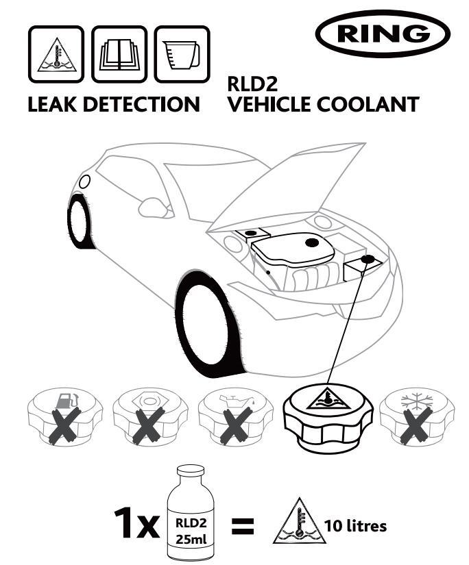 Uv Dye Torch Kit Leak Detection Dye Coolant Cooling Antifreeze
