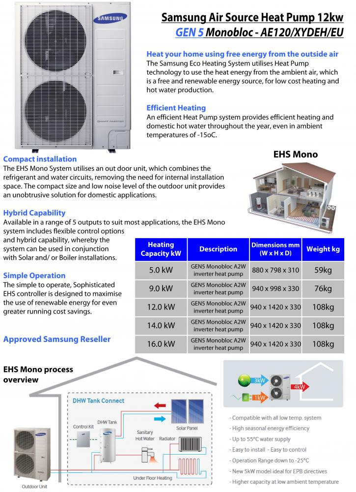Samsung Air Source Heat Pump 12kw 5060468763409 Ebay