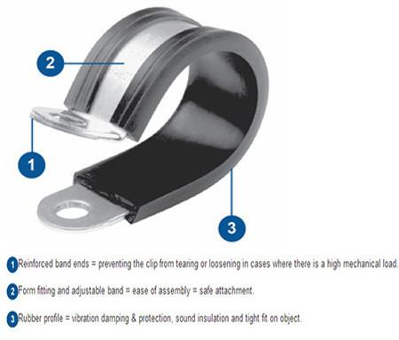 12 x ACIER INOXYDABLE//Tuyau Clip//jubilé Type//Pince//Ver Drive//Hi-Grip