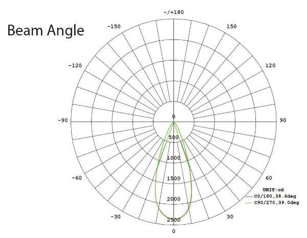 12 X 15w Par38 Led Spot Light Bulb Dimmable Recessed 1250
